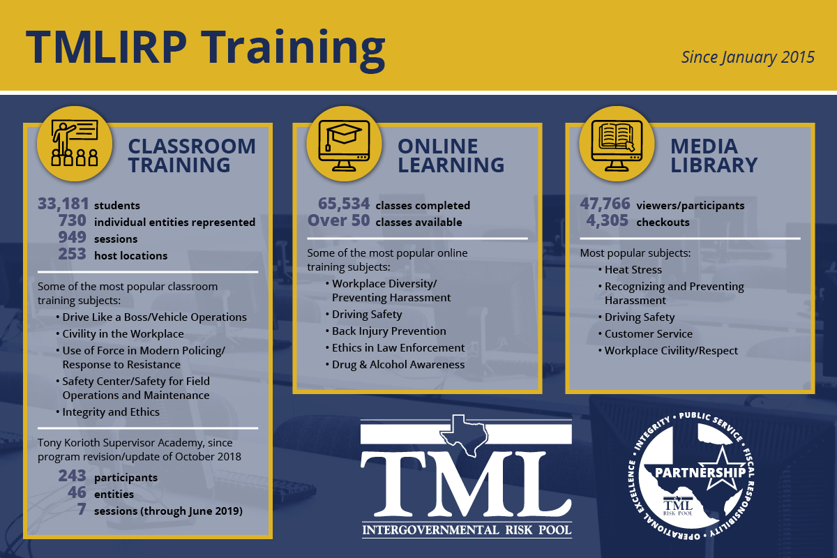 TML training blog infographic MECH 7-23-19